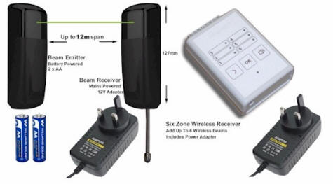 Wireless Alarms For Farms | Rural Crime Prevention | Protect Compounds and Yards